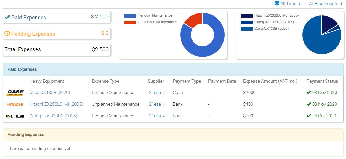 https://www.heavyrentalz.com/rentaltracker/heavy-equipment-rental-management-software
