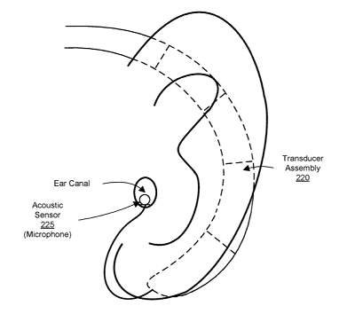 Detailed look at how the assembly of FRL's audio engine would interact with the ear.