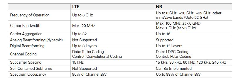 via IEEE Spectrum