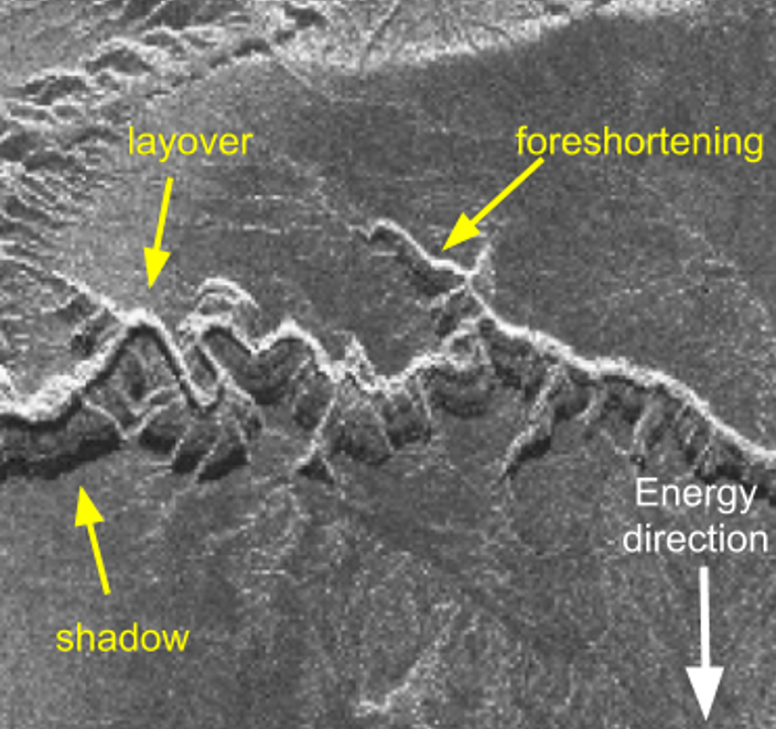 Examples of image interpretation in SAR images.