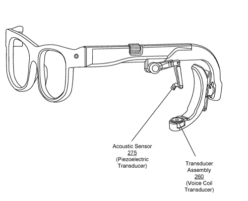 Image from patent filed for Facebook AR glasses showing how FRL's audio technology can be integrated into AR glasses.